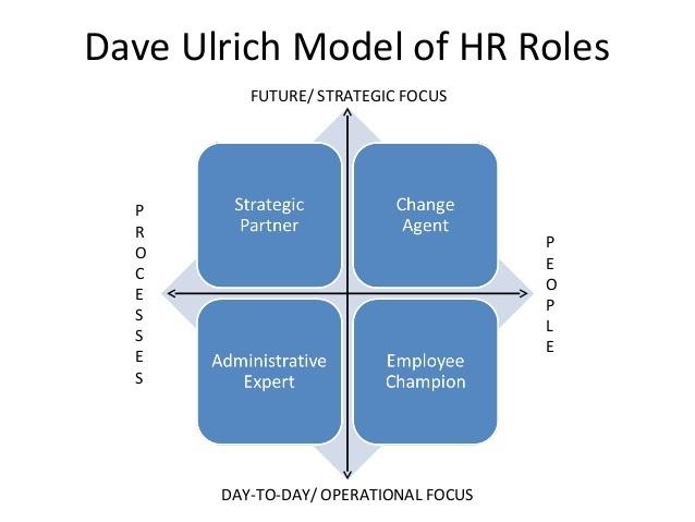 HR rollen Ulrich